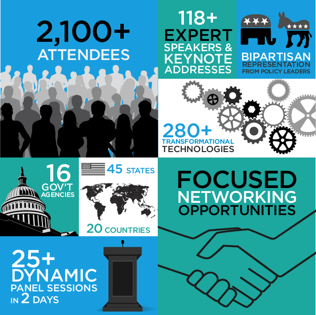 2014 ARPA-E Summit Highlights